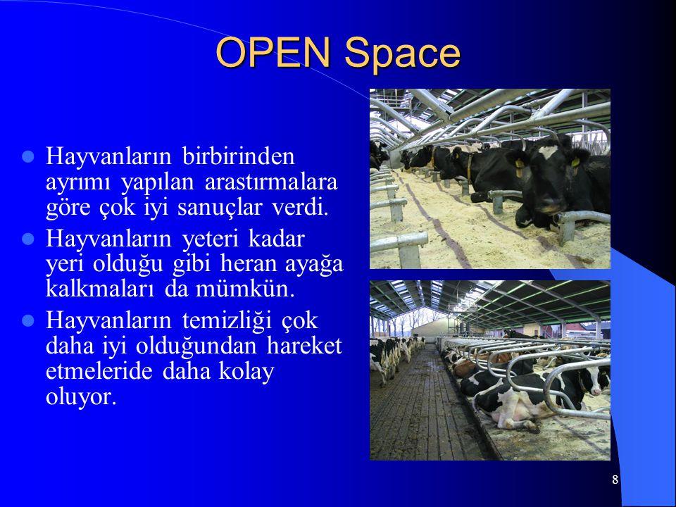 8 OPEN Space  Hayvanların birbirinden ayrımı yapılan arastırmalara göre çok iyi sanuçlar verdi.  Hayvanların yeteri kadar yeri olduğu gibi heran aya