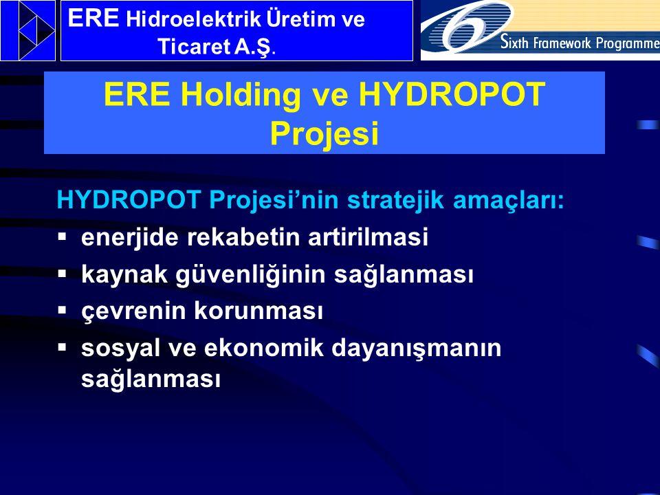 HYDROPOT Projesi'nin stratejik amaçları:  enerjide rekabetin artirilmasi  kaynak güvenliğinin sağlanması  çevrenin korunması  sosyal ve ekonomik dayanışmanın sağlanması ERE Hidroelektrik Üretim ve Ticaret A.Ş.