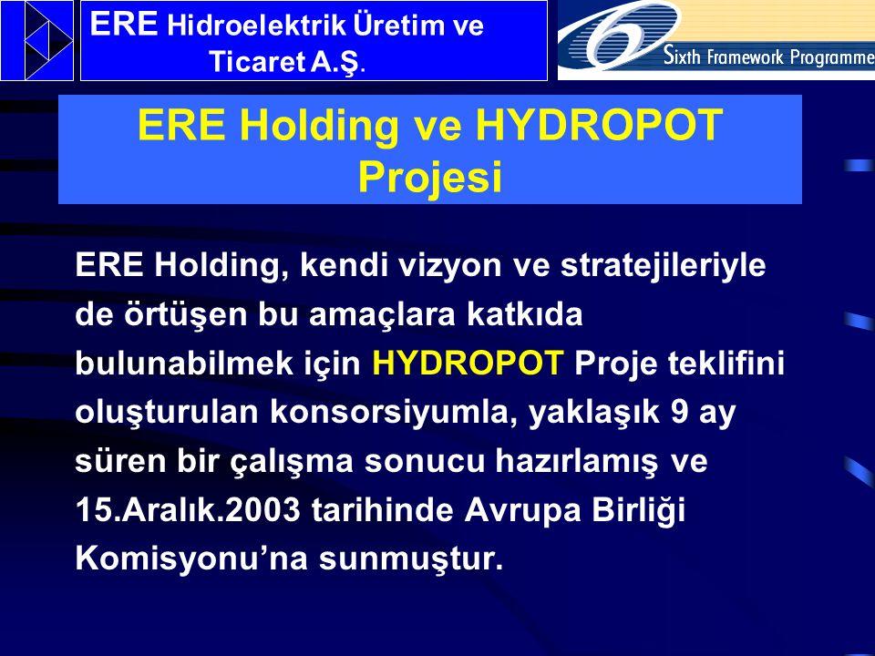 ERE Holding, kendi vizyon ve stratejileriyle de örtüşen bu amaçlara katkıda bulunabilmek için HYDROPOT Proje teklifini oluşturulan konsorsiyumla, yaklaşık 9 ay süren bir çalışma sonucu hazırlamış ve 15.Aralık.2003 tarihinde Avrupa Birliği Komisyonu'na sunmuştur.