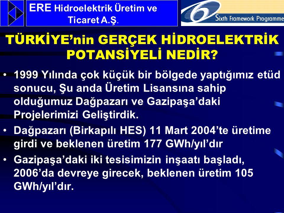 ERE Holding ve HYDROPOT Projesi ERE Holding, 6.Çerçeve'nin bir parçası olabilmek ve sürdürülebilir kalkınmaya enerji alanında katkıda bulunabilmek için Türkiye nin Gerçek Hidroelektrik Potansiyelinin Belirlenmesi (HYDROPOT) konulu proje teklifini 6.Çerçeve Programı için hazırlayıp AB Komisyonu'na sunmuştur.