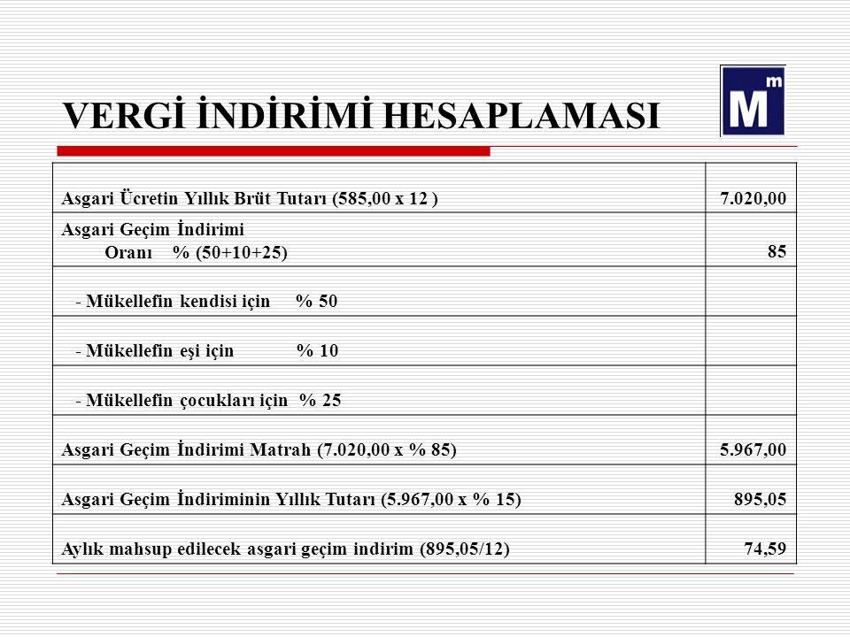 VERGİ İNDİRİMİ HESAPLAMASI Asgari Ücretin Yıllık Brüt Tutarı (585,00 x 12 ) 7.020,00 Asgari Geçim İndirimi Oranı % (50+10+25) 85 - Mükellefin kendisi için % 50 - Mükellefin eşi için % 10 - Mükellefin çocukları için % 25 Asgari Geçim İndirimi Matrah (7.020,00 x % 85) 5.967,00 Asgari Geçim İndiriminin Yıllık Tutarı (5.967,00 x % 15) 895,05 Aylık mahsup edilecek asgari geçim indirim (895,05/12)74,59