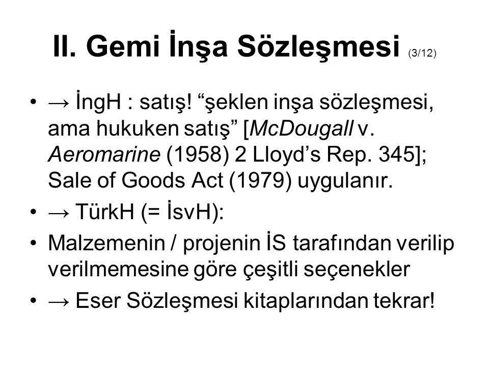 II.Gemi İnşa Sözleşmesi (3/12) •→ İngH : satış.
