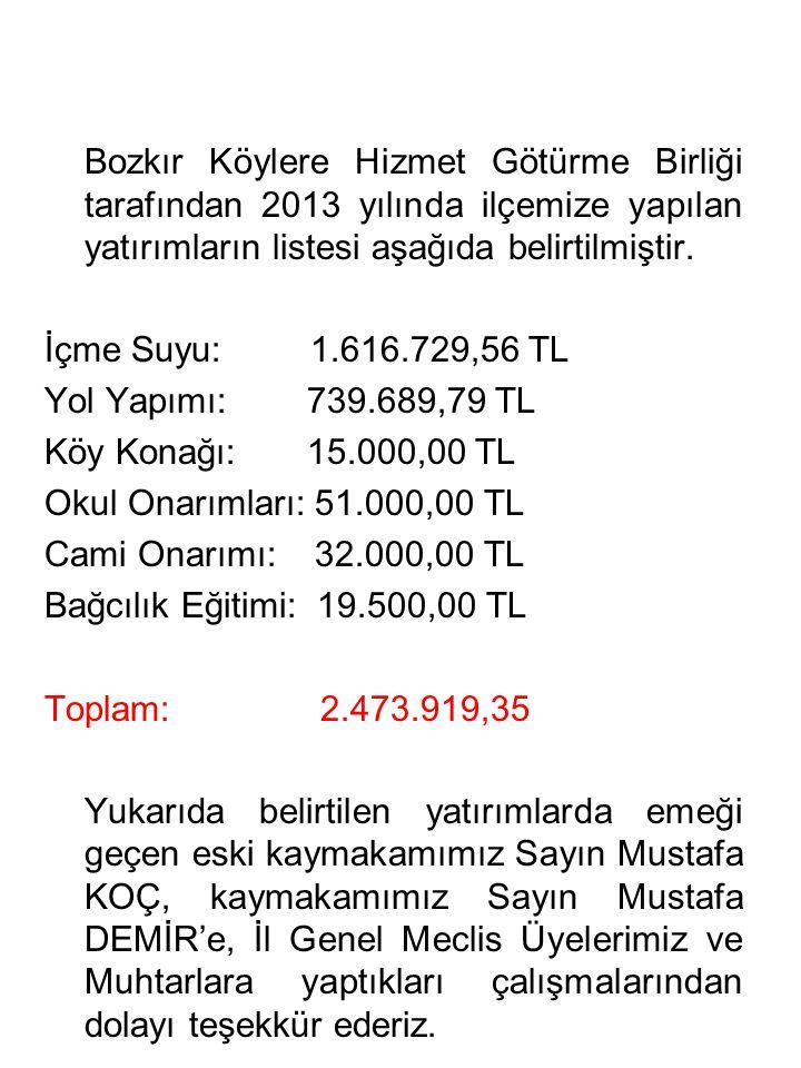 Bozkır Köylere Hizmet Götürme Birliği tarafından 2013 yılında ilçemize yapılan yatırımların listesi aşağıda belirtilmiştir. İçme Suyu: 1.616.729,56 TL