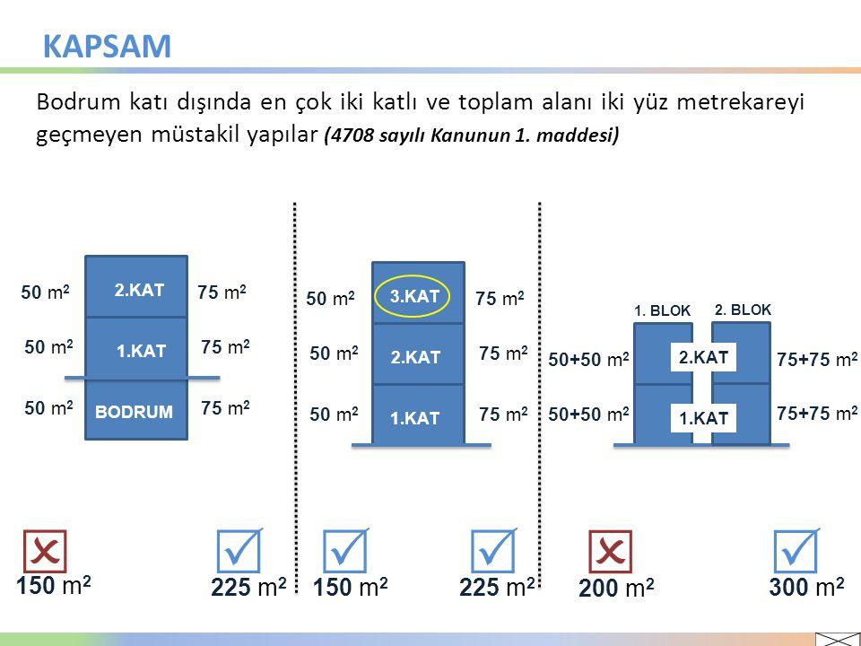 KAPSAM  150 m 2  250 m 2 150 m 2 250 m 2  450 m 2 550 m 2 450 m 2 525 m 2 BODRUM 1.KAT 2.KAT 225 m 2 275 m 2 175 m 2 150 m 2 1.KAT 2.KAT 3.KAT BODRUM Köy yerleşik alanlarında, Belediye ve mücavir alan sınırları içinde olmayan iskân dışı alanlarda, Nüfusu 5000'in altında olan belediyelerin belediye ve mücavir alan sınırları içinde.