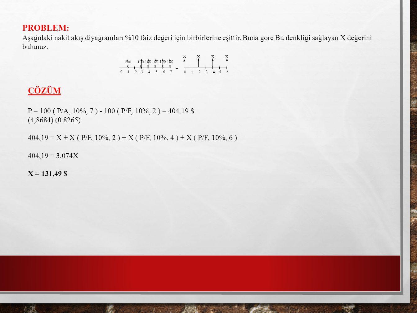 PROBLEM: Aşağıdaki nakit akış diyagramları %10 faiz değeri için birbirlerine eşittir. Buna göre Bu denkliği sağlayan X değerini bulunuz. 0 1 2 3 4 5 6