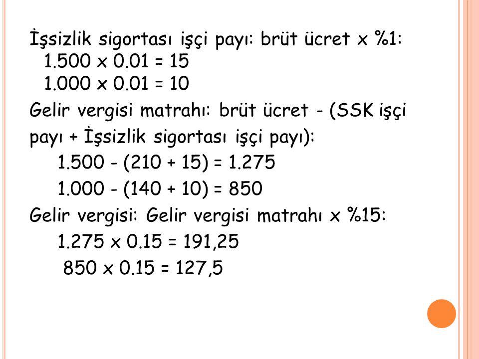 İşsizlik sigortası işçi payı: brüt ücret x %1: 1.500 x 0.01 = 15 1.000 x 0.01 = 10 Gelir vergisi matrahı: brüt ücret - (SSK işçi payı + İşsizlik sigor