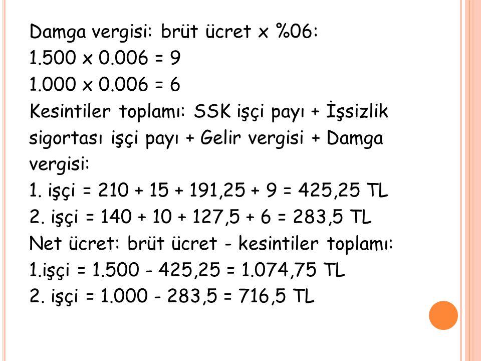 Damga vergisi: brüt ücret x %06: 1.500 x 0.006 = 9 1.000 x 0.006 = 6 Kesintiler toplamı: SSK işçi payı + İşsizlik sigortası işçi payı + Gelir vergisi