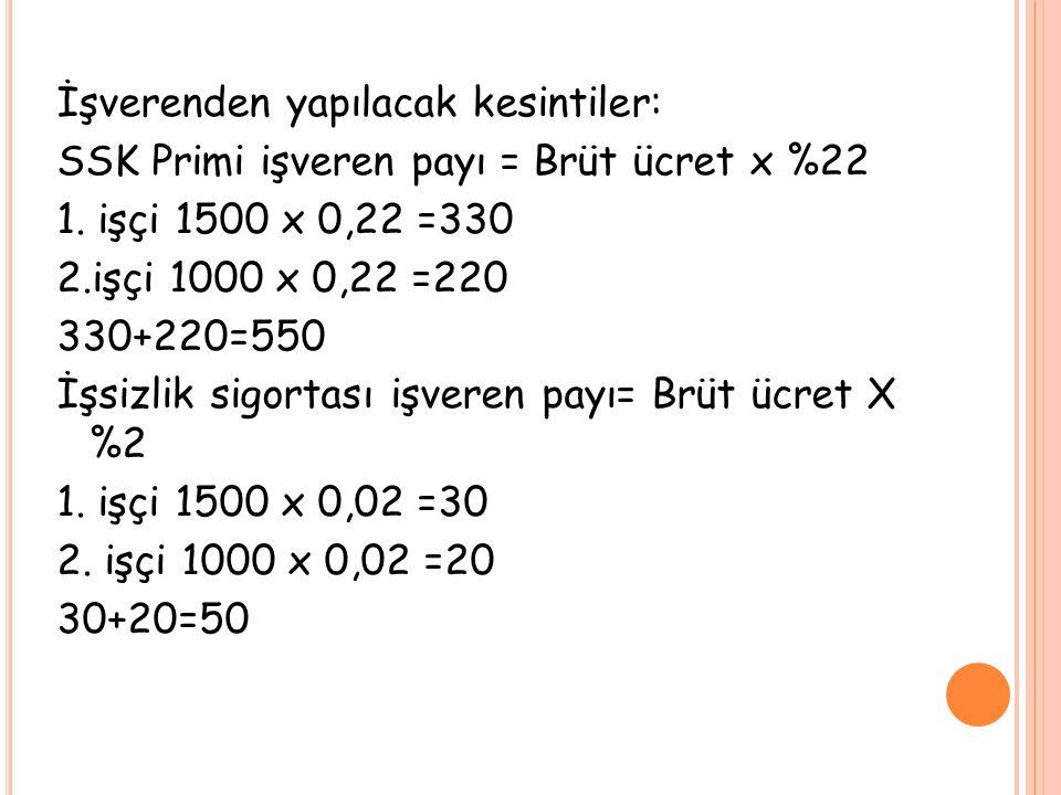 İşverenden yapılacak kesintiler: SSK Primi işveren payı = Brüt ücret x %22 1. işçi 1500 x 0,22 =330 2.işçi 1000 x 0,22 =220 330+220=550 İşsizlik sigor