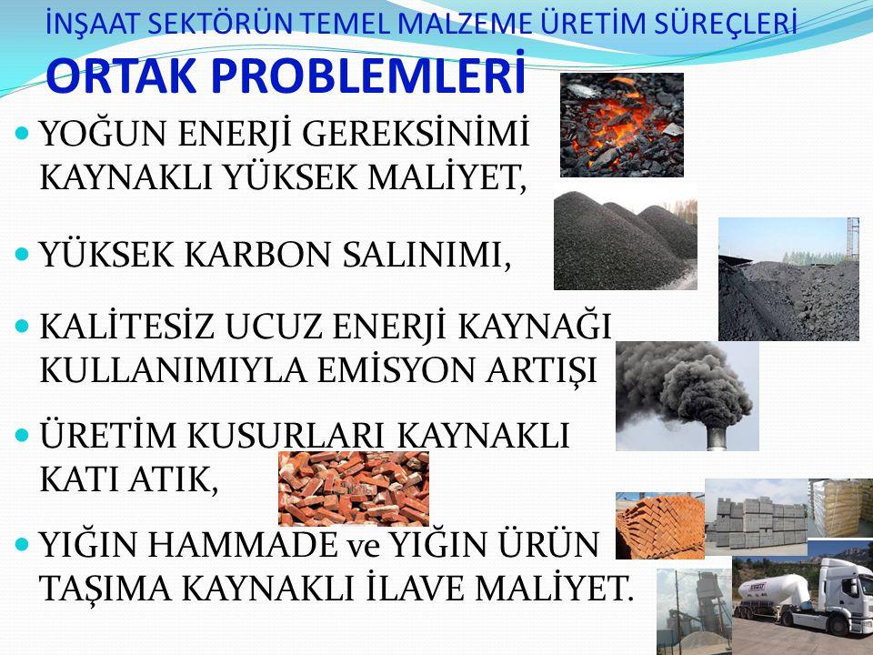 İNŞAAT SEKTÖRÜN TEMEL MALZEME ÜRETİM SÜREÇLERİ ORTAK PROBLEMLERİ  YOĞUN ENERJİ GEREKSİNİMİ KAYNAKLI YÜKSEK MALİYET,  YÜKSEK KARBON SALINIMI,  KALİT