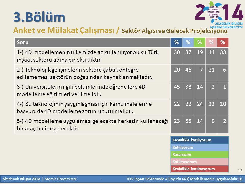 10 3.Bölüm Anket ve Mülakat Çalışması / Sektör Algısı ve Gelecek Projeksiyonu Soru%%% 1-) 4D modellemenin ülkemizde az kullanılıyor oluşu Türk inşaat