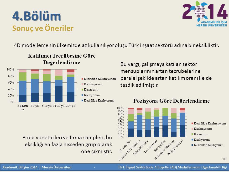 18 4.Bölüm Sonuç ve Öneriler 4D modellemenin ülkemizde az kullanılıyor oluşu Türk inşaat sektörü adına bir eksikliktir. Bu yargı, çalışmaya katılan se