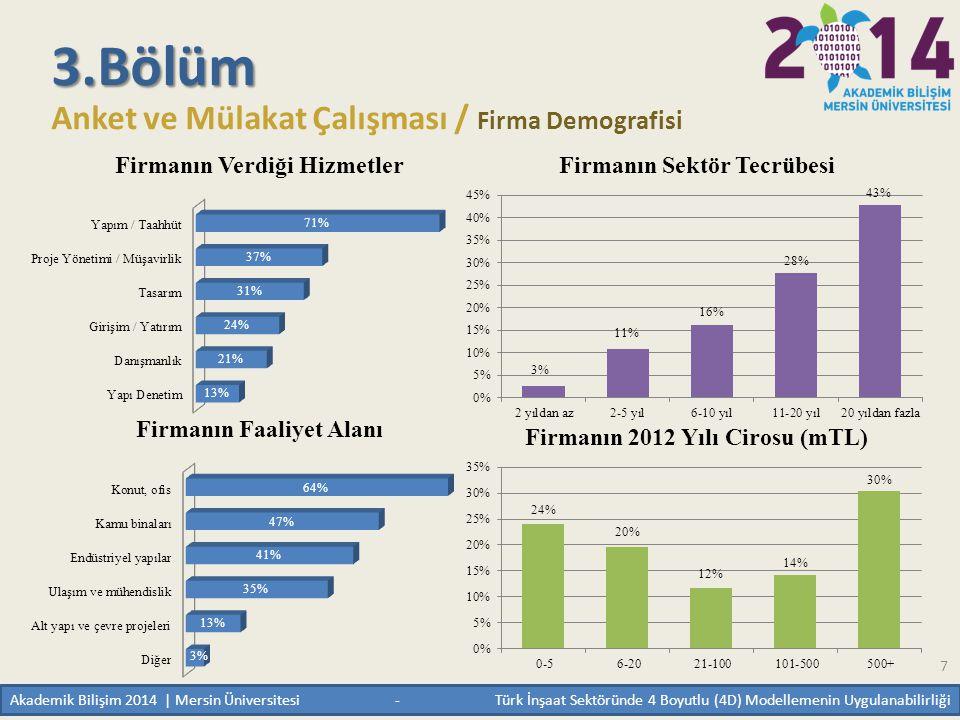 7 3.Bölüm Anket ve Mülakat Çalışması / Firma Demografisi Akademik Bilişim 2014 | Mersin Üniversitesi - Türk İnşaat Sektöründe 4 Boyutlu (4D) Modelleme