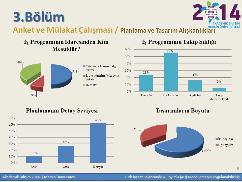 8 3.Bölüm Anket ve Mülakat Çalışması / Planlama ve Tasarım Alışkanlıkları Akademik Bilişim 2014 | Mersin Üniversitesi - Türk İnşaat Sektöründe 4 Boyut