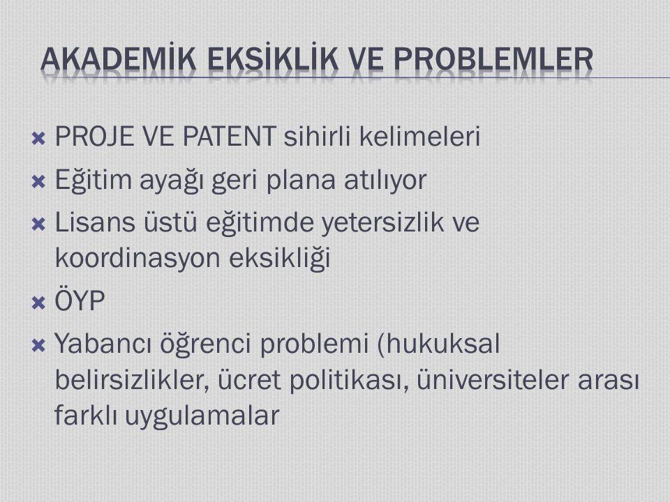  PROJE VE PATENT sihirli kelimeleri  Eğitim ayağı geri plana atılıyor  Lisans üstü eğitimde yetersizlik ve koordinasyon eksikliği  ÖYP  Yabancı öğrenci problemi (hukuksal belirsizlikler, ücret politikası, üniversiteler arası farklı uygulamalar
