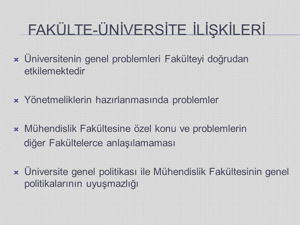 FAKÜLTE-ÜNİVERSİTE İLİŞKİLERİ  Üniversitenin genel problemleri Fakülteyi doğrudan etkilemektedir  Yönetmeliklerin hazırlanmasında problemler  Mühendislik Fakültesine özel konu ve problemlerin diğer Fakültelerce anlaşılamaması  Üniversite genel politikası ile Mühendislik Fakültesinin genel politikalarının uyuşmazlığı