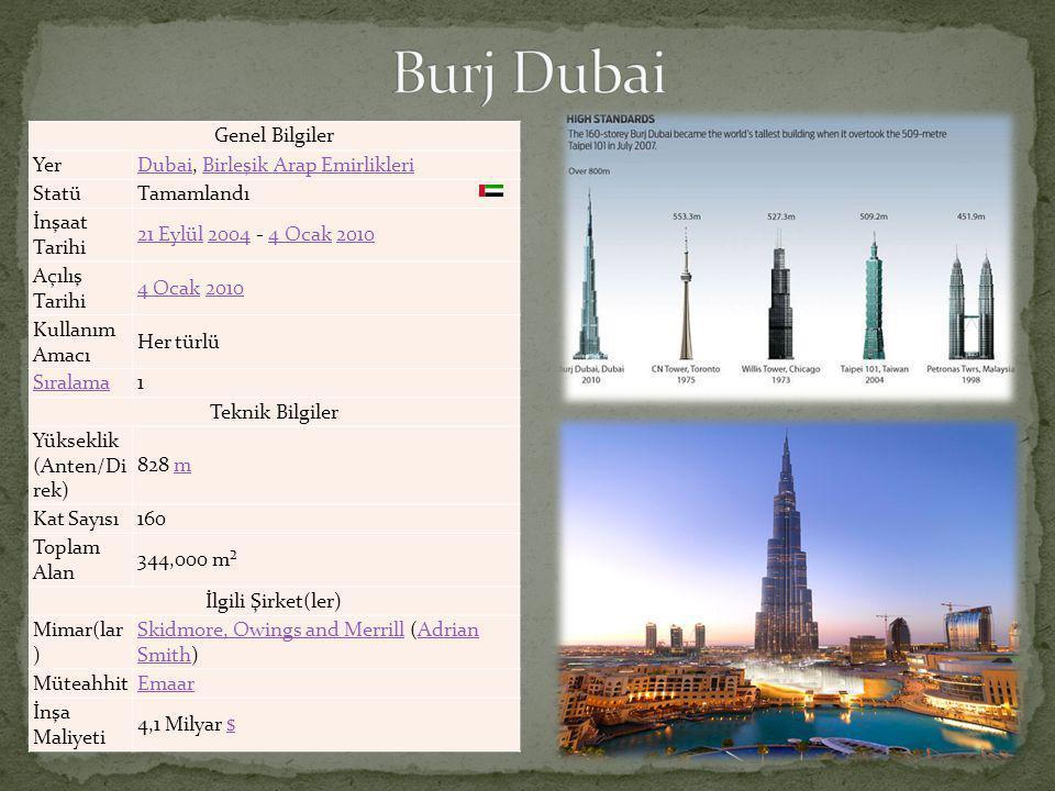 Genel Bilgiler YerDubaiDubai, Birleşik Arap EmirlikleriBirleşik Arap Emirlikleri StatüTamamlandı İnşaat Tarihi 21 Eylül21 Eylül 2004 - 4 Ocak 20102004