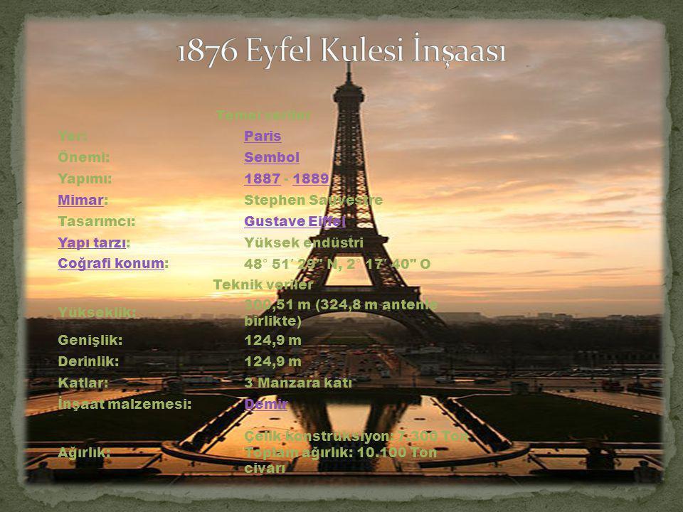 Temel veriler Yer:Paris Önemi:Sembol Yapımı:18871887 - 18891889 MimarMimar:Stephen Sauvestre Tasarımcı:Gustave Eiffel Yapı tarzıYapı tarzı:Yüksek endü