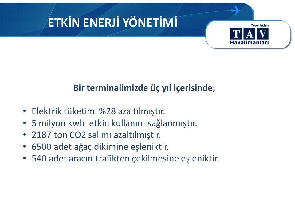 ETKİN ENERJİ YÖNETİMİ risinde; Bir terminalimizde üç yıl içerisinde; • Elektrik tüketimi %28 azaltılmıştır.