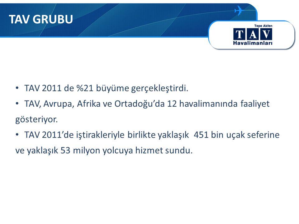 • TAV 2011 de %21 büyüme gerçekleştirdi.