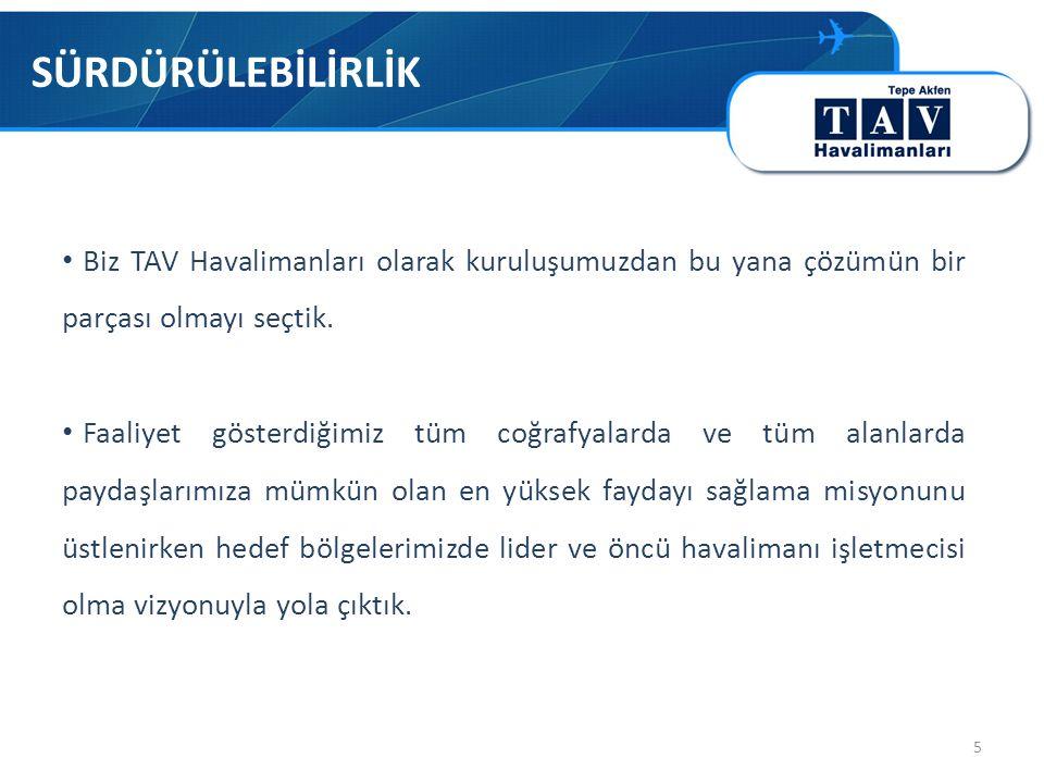 5 • Biz TAV Havalimanları olarak kuruluşumuzdan bu yana çözümün bir parçası olmayı seçtik.