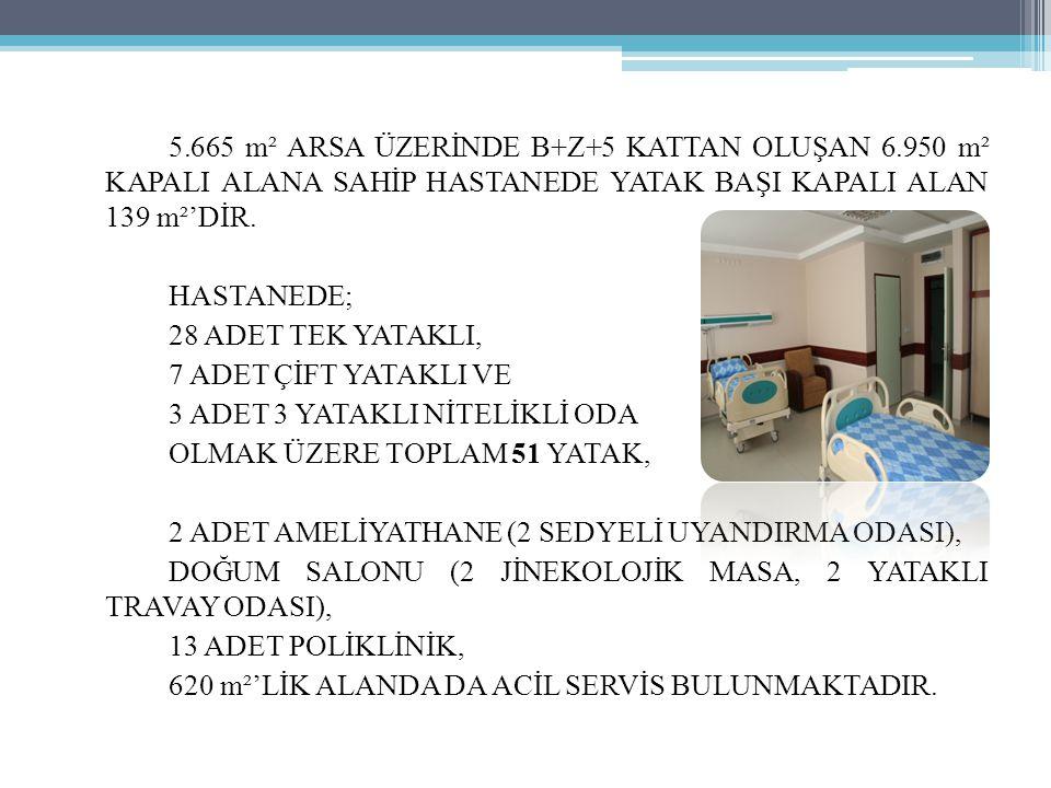 POLİKLİNİKLER • Ortopedi polikliniği 1 • Ortopedi polikliniği 2 • Genel cerrahi polikliniği • Üroloji Polikliniği • Dermatoloji Polikliniği • Göz Polikliniği • Diş Polikliniği • İntaniye Polikliniği • Çocuk Sağlığı Ve Hastalıkları Polikliniği • Kulak Burun Boğaz Polikliniği • Dahiliye 1 Polikliniği • Dahiliye 2 Polikliniği • Kadın Hastalıkları ve Doğum Polikliniği • Nöroloji Polikliniği