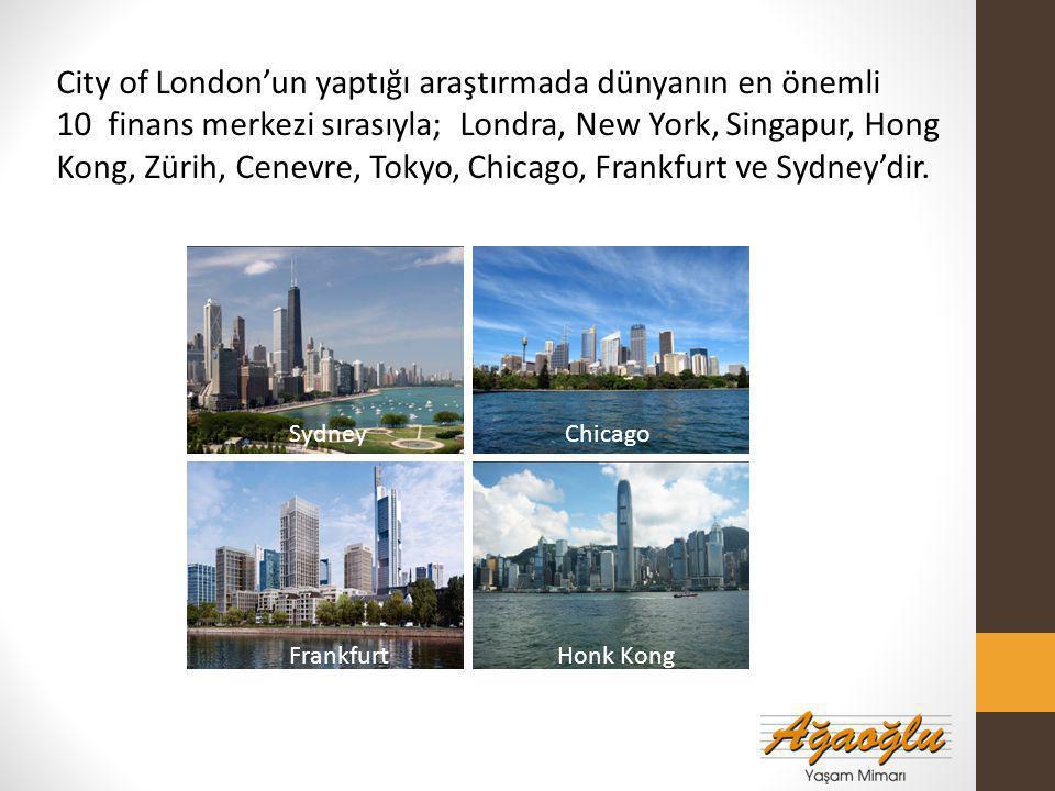 Dünyadaki Finans Merkezi örneklerine baktığımızda, Londra ve New York'un diğer şehirlere göre öne çıktığını görüyoruz.