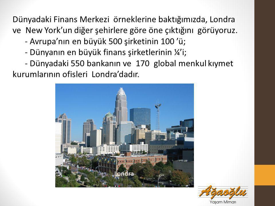 Benzer şekilde Master Card' ın önemli ticaret merkezleri araştırmasında biraz önce sayılan kentlerden 7 tanesi yer alırken, İstanbul 75 şehir arasında 64.