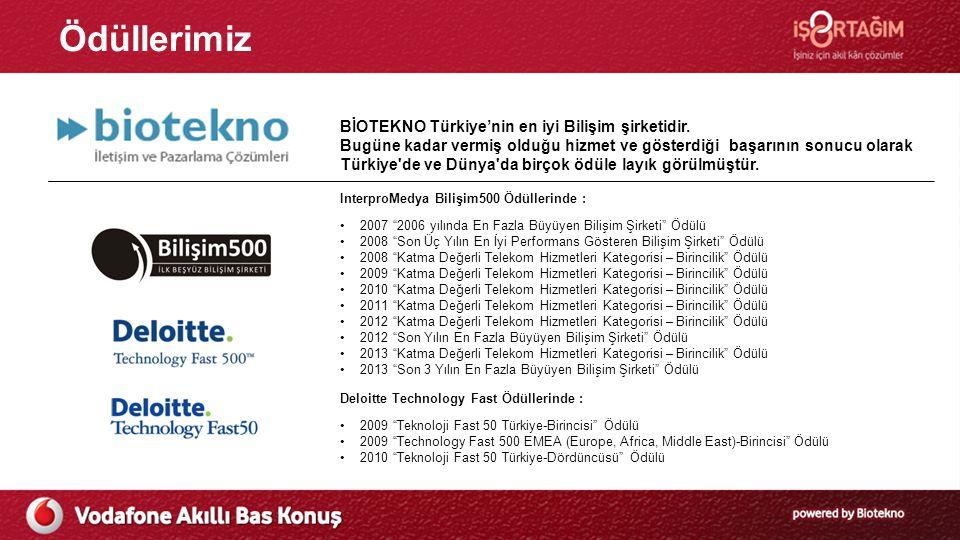 Ödüllerimiz BİOTEKNO Türkiye'nin en iyi Bilişim şirketidir. Bugüne kadar vermiş olduğu hizmet ve gösterdiği başarının sonucu olarak Türkiye'de ve Düny