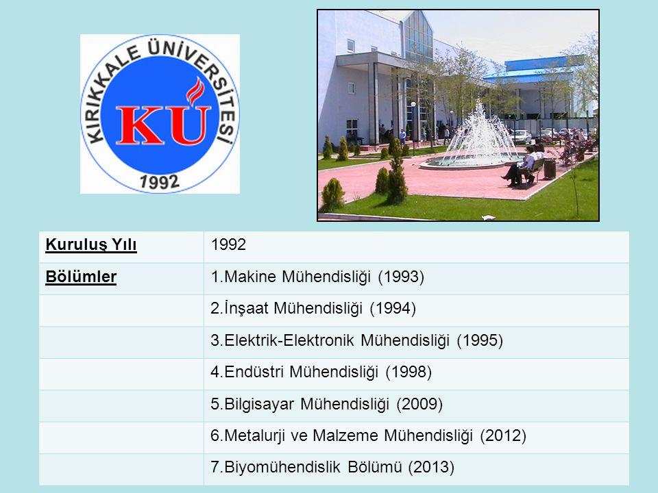 Kuruluş Yılı1992 Bölümler1.Makine Mühendisliği (1993) 2.İnşaat Mühendisliği (1994) 3.Elektrik-Elektronik Mühendisliği (1995) 4.Endüstri Mühendisliği (1998) 5.Bilgisayar Mühendisliği (2009) 6.Metalurji ve Malzeme Mühendisliği (2012) 7.Biyomühendislik Bölümü (2013)