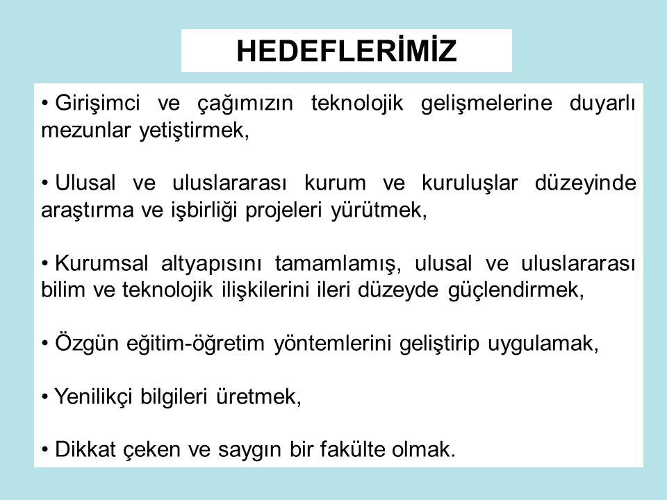 Prof.Dr. Mustafa YİĞİTOĞLU (Bölüm Başkanı) Doç. Dr.