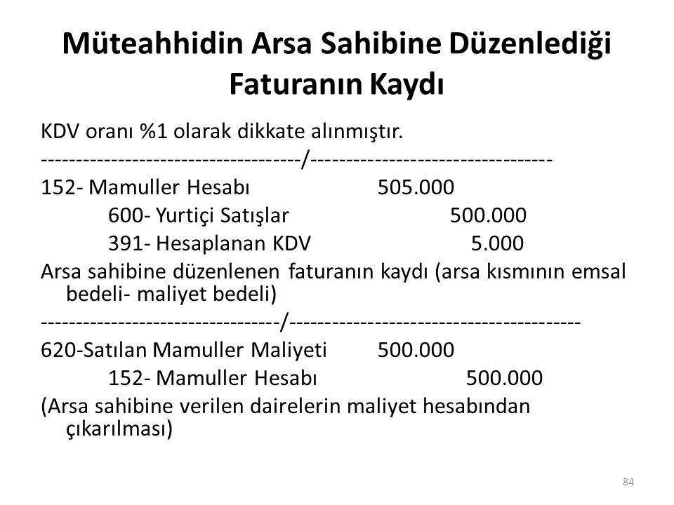 Müteahhidin Arsa Sahibine Düzenlediği Faturanın Kaydı KDV oranı %1 olarak dikkate alınmıştır.