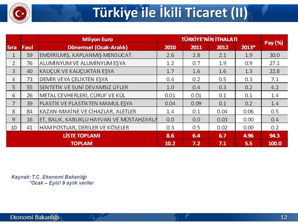 Türkiye ile İkili Ticaret (II) Ekonomi Bakanlığı 12 Kaynak: T.C. Ekonomi Bakanlığı *Ocak – Eylül 9 aylık veriler