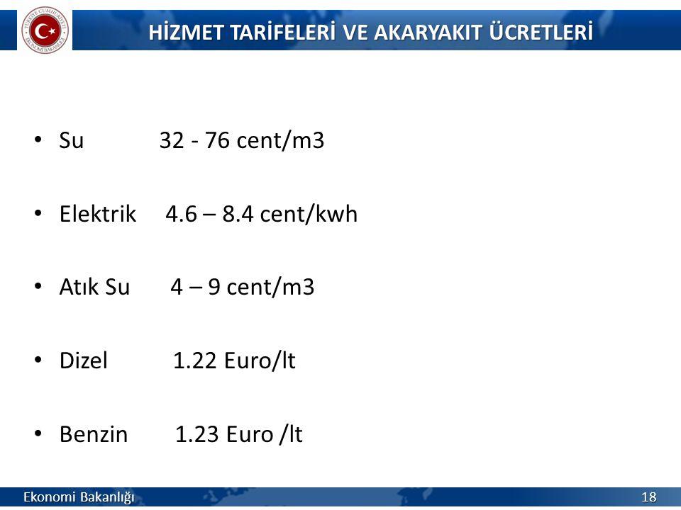 • Su 32 - 76 cent/m3 • Elektrik 4.6 – 8.4 cent/kwh • Atık Su 4 – 9 cent/m3 • Dizel 1.22 Euro/lt • Benzin 1.23 Euro /lt HİZMET TARİFELERİ VE AKARYAKIT