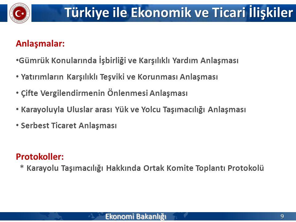 Türkiye ile Ekonomik ve Ticari İlişkiler Anlaşmalar: • Gümrük Konularında İşbirliği ve Karşılıklı Yardım Anlaşması • Yatırımların Karşılıklı Teşviki v