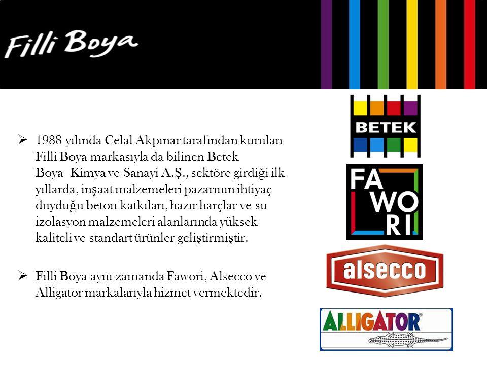  1988 yılında Celal Akpınar tarafından kurulan Filli Boya markasıyla da bilinen Betek Boya Kimya ve Sanayi A. Ş., sektöre girdi ğ i ilk yıllarda, in
