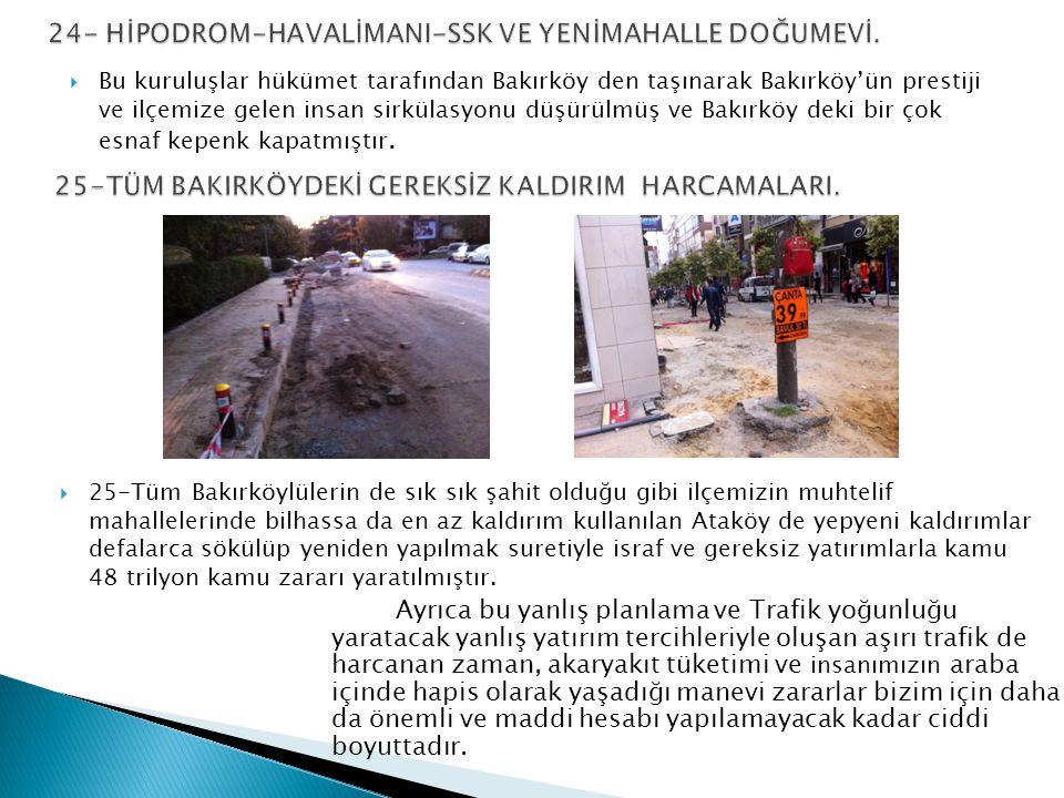  Bu kuruluşlar hükümet tarafından Bakırköy den taşınarak Bakırköy'ün prestiji ve ilçemize gelen insan sirkülasyonu düşürülmüş ve Bakırköy deki bir çok esnaf kepenk kapatmıştır.
