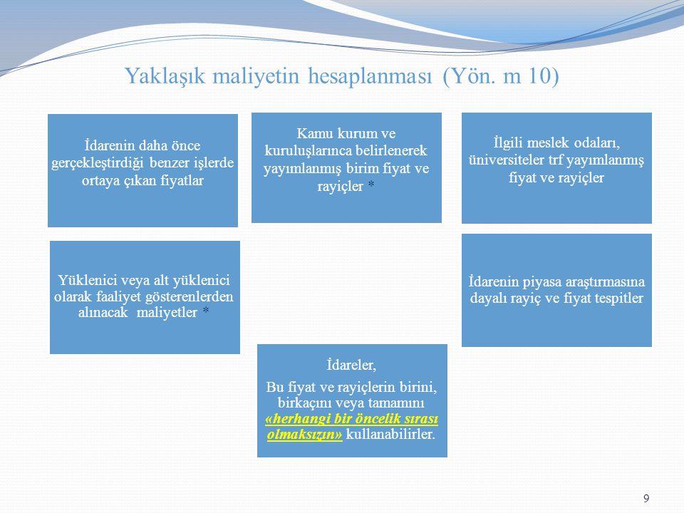 Yaklaşık maliyetin hesaplanması (Yön. m 10) İdarenin daha önce gerçekleştirdiği benzer işlerde ortaya çıkan fiyatlar Kamu kurum ve kuruluşlarınca beli