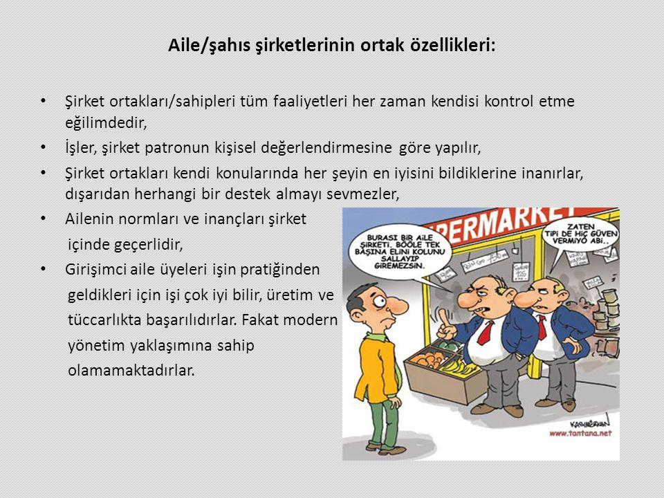 Türk işadamı Nejat Eczacıbaşı «Türkiye'de şirketleri babalar kurar, oğulları yer, torunları batırır.» Aile – şahıs şirketinin ömrü 24 yıl olarak tahmin edilir, Global Family Business Consultants tarafından yapılan araştırmaya göre; 43% Kardeşler arası çatışma, 19% Miras kavgası-aile içi çatışma, 14% Kardeş-yeğen-kuzen çatışması, 5% Aileler arası çatışma