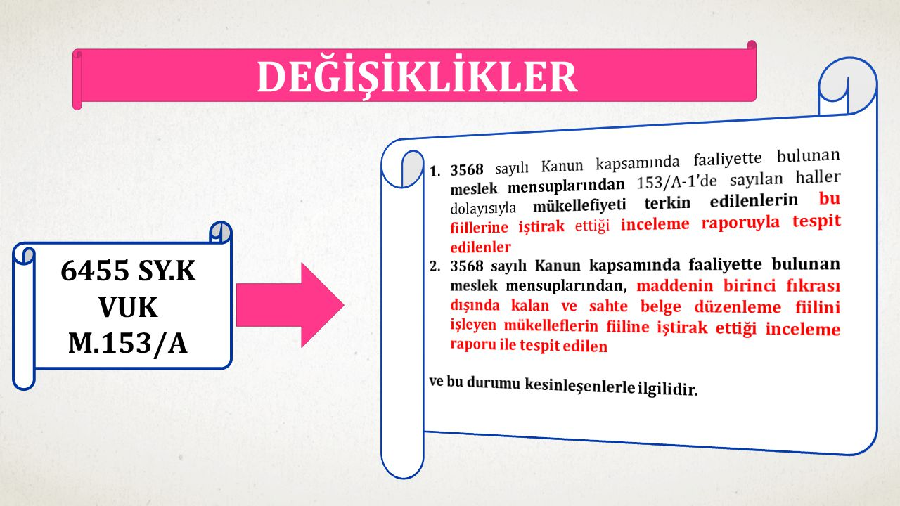 DEĞİŞİKLİKLER 6455 SY.K VUK M.153/A