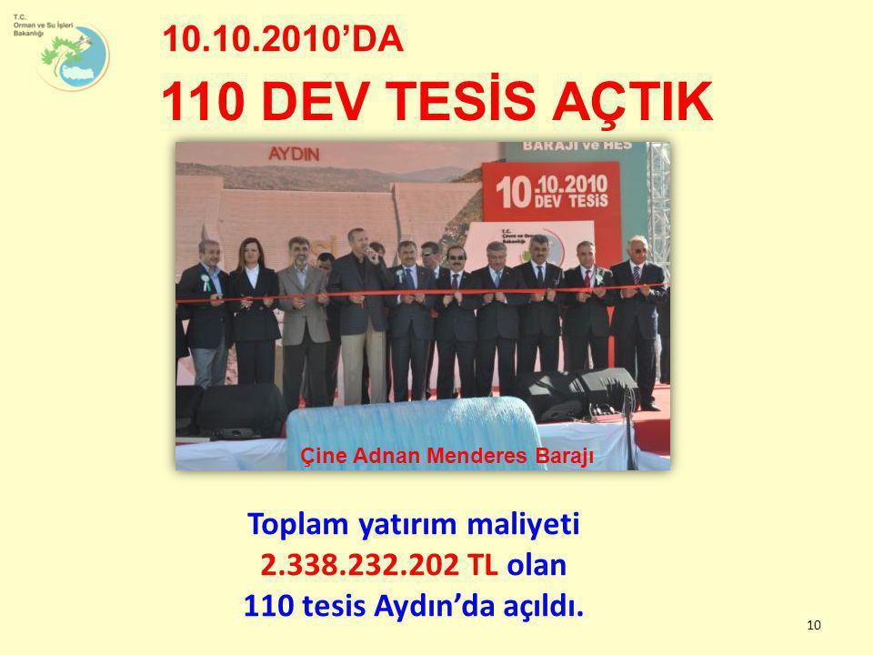 10 110 DEV TESİS AÇTIK 10.10.2010'DA Toplam yatırım maliyeti 2.338.232.202 TL olan 110 tesis Aydın'da açıldı. Çine Adnan Menderes Barajı
