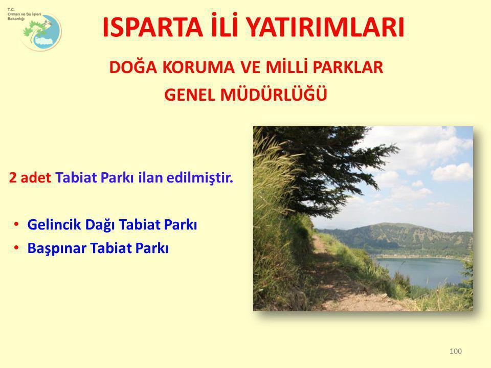 ISPARTA İLİ YATIRIMLARI 100 DOĞA KORUMA VE MİLLİ PARKLAR GENEL MÜDÜRLÜĞÜ 2 adet Tabiat Parkı ilan edilmiştir. • Gelincik Dağı Tabiat Parkı • Başpınar