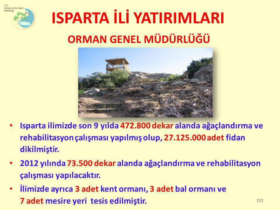 • Isparta ilimizde son 9 yılda 472.800 dekar alanda ağaçlandırma ve rehabilitasyon çalışması yapılmış olup, 27.125.000 adet fidan dikilmiştir. • 2012