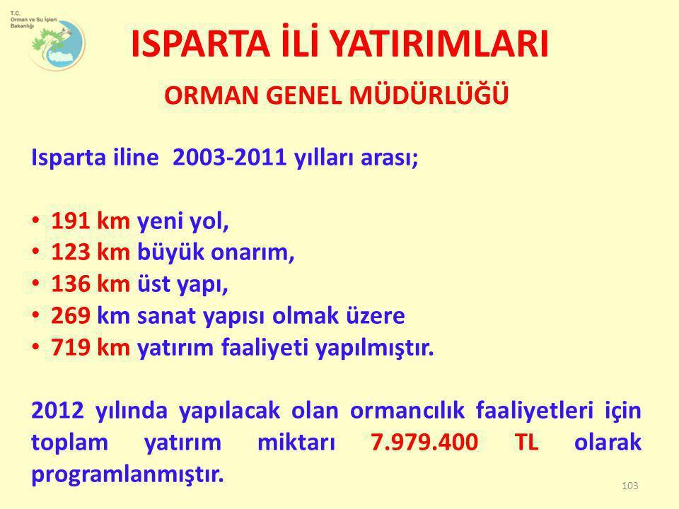 ISPARTA İLİ YATIRIMLARI Isparta iline 2003-2011 yılları arası; • 191 km yeni yol, • 123 km büyük onarım, • 136 km üst yapı, • 269 km sanat yapısı olma