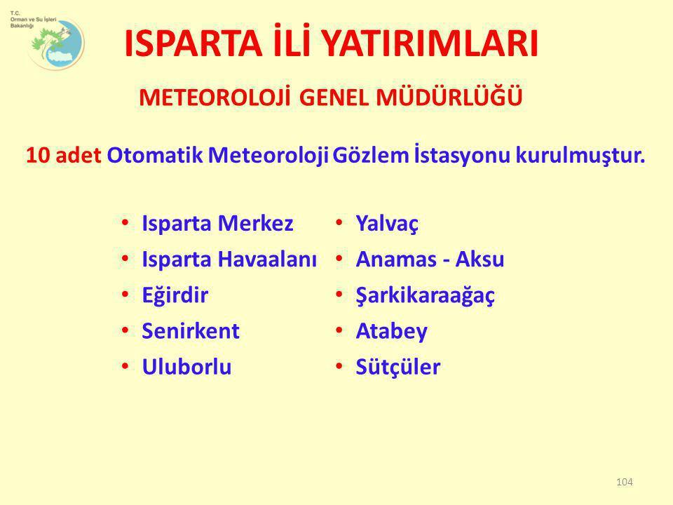 ISPARTA İLİ YATIRIMLARI 10 adet Otomatik Meteoroloji Gözlem İstasyonu kurulmuştur. METEOROLOJİ GENEL MÜDÜRLÜĞÜ 104 • Isparta Merkez • Yalvaç • Isparta