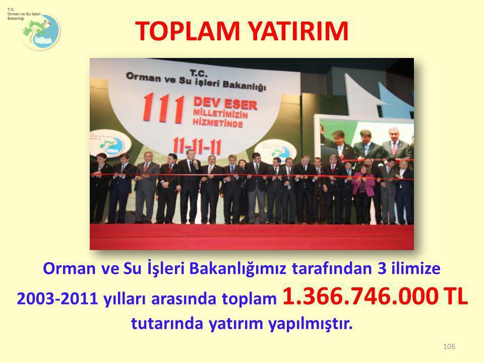 TOPLAM YATIRIM Orman ve Su İşleri Bakanlığımız tarafından 3 ilimize 2003-2011 yılları arasında toplam 1.366.746.000 TL tutarında yatırım yapılmıştır.