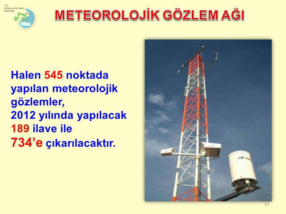 13 Halen 545 noktada yapılan meteorolojik gözlemler, 2012 yılında yapılacak 189 ilave ile 734'e çıkarılacaktır.