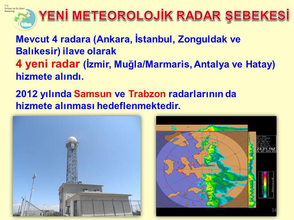 Mevcut 4 radara (Ankara, İstanbul, Zonguldak ve Balıkesir) ilave olarak 4 yeni radar (İzmir, Muğla/Marmaris, Antalya ve Hatay) hizmete alındı. 2012 yı