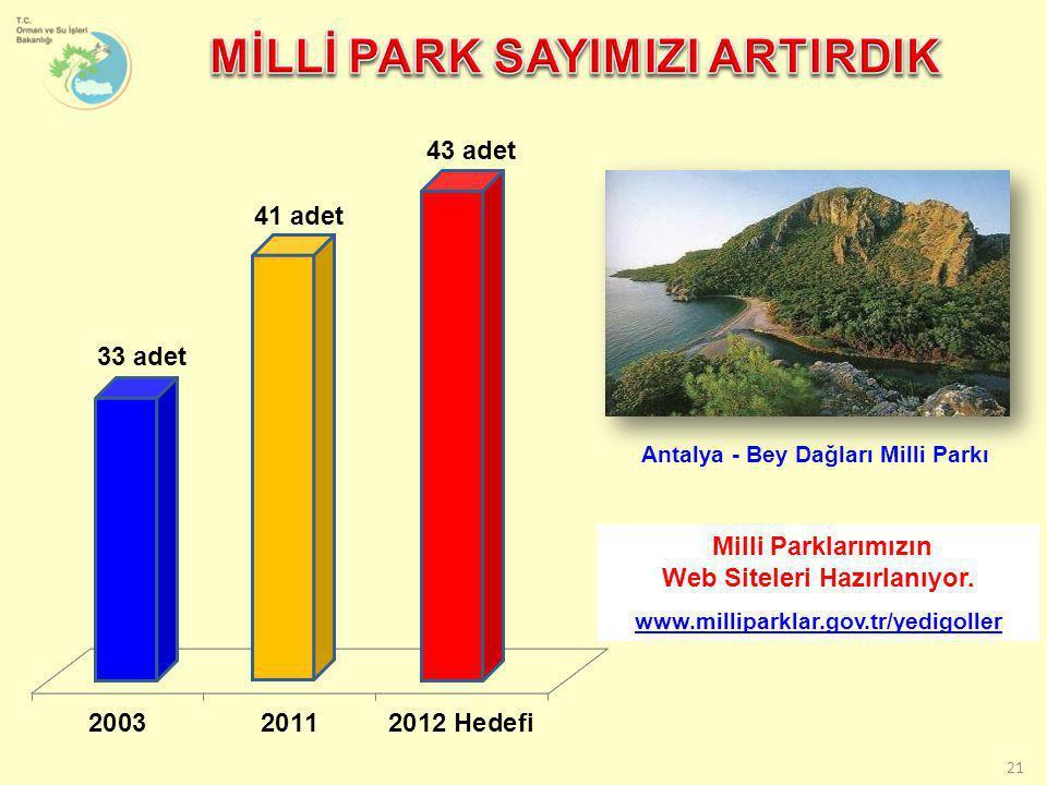 21 33 adet 41 adet 43 adet Antalya - Bey Dağları Milli Parkı Milli Parklarımızın Web Siteleri Hazırlanıyor. www.milliparklar.gov.tr/yedigoller