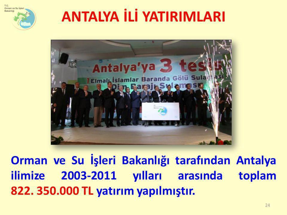 ANTALYA İLİ YATIRIMLARI Orman ve Su İşleri Bakanlığı tarafından Antalya ilimize 2003-2011 yılları arasında toplam 822. 350.000 TL yatırım yapılmıştır.
