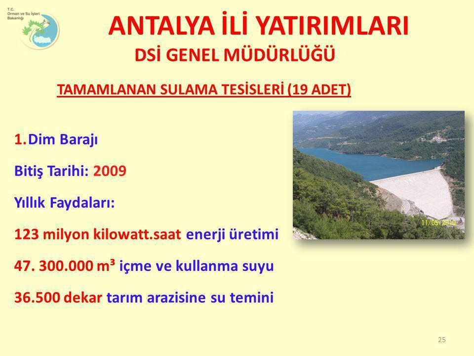 TAMAMLANAN SULAMA TESİSLERİ (19 ADET) 1.Dim Barajı Bitiş Tarihi: 2009 Yıllık Faydaları: 123 milyon kilowatt.saat enerji üretimi 47. 300.000 m³ içme ve